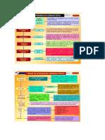 diapositivas teorias del aprendizaje