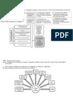 Exemple - mise en place GPEC - FPG 108