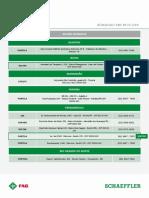 Distribuição Industrial - Schaeffler INA  FAG_2018