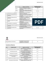 Formato_Cuestiones_Interna_Externas_IRCA_45K_2018 VF (1)