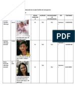 Guia Elaboración de Un Plan Familiar de Emergencias (1)