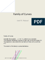 Family of Curves