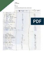 TUGAS untuk kelas F dan G   STATISKA DASAR