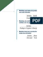 TALLER PRODUCTIVIDAD (estudiantes) (2)