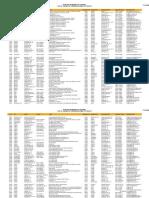 Liste Der Zugelassenen Kurstraeger Xls