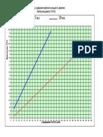 График определения содержания карбоната кальция