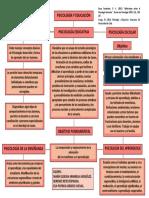 Psicología en la educación, enseñanza e instituciones educativas 2