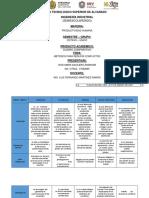 Cuadro comparativo - metodos de la resolucion de ejercicios
