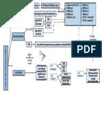 Peta Konsep RPS 5 Bagian Lanjutkan