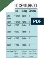 COMICIO CENTURIADO
