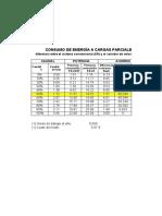 Ahorro VF a cargas parciales BETICO