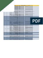 Requisicion docentes 2020-3_12082020