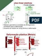 Capitulo 3.3. Propriedades Mecanicas Dos Materiais (3)