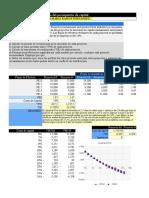 Taller 2 - actualizado 21-4-2021 Técnicas de Presupuesto
