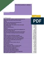 API Assignment