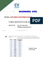 Resistencia de Materiales Clase 4