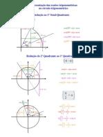 Matemática - Geometria - formulas