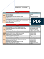 Criteri Ammissione Nuovi Iscritti DIBA Agg. OCT 18