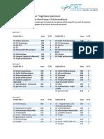 Programme-détaillé-licence-EEA