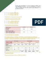 Afin de réaliser une analyse des coûts des produits P1 et P2 de l