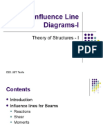 Influence Line Diagrams - I