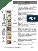 Formes en pâte à choux