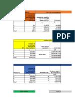 Actividad Costos Conjuntos
