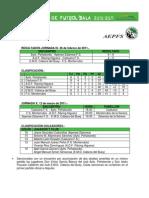 Liga Comarcal de futbol-sala Mancomunidad La Serena - Jornada 9