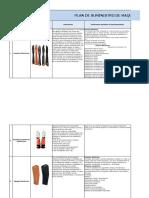 Plan de suministro de maquinaria, equipos y herramientas