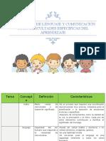 trastornos de lenguaje y comunicación como dificultades especificas del aprendizaje