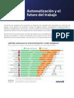 Automatizacion y futuro del trabajo