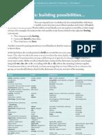 Advanced Learners Dictionary Pdf