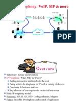 Internet Telephony VOIP SIP