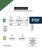 Unidad 4 Punto B Estructura y Elementos de Las Normas