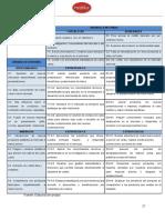 2017_Hesse_Estudio-de-Pre-factibilidad-para-una-planta-de-produccion-de-mermelada-páginas-42