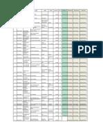 Maharashtra Ambulance Data
