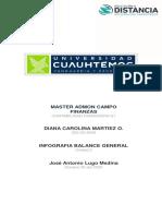2.2 INFOGRAFIA BALANCE GENERAL. CAROLINA MARTINEZ