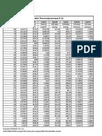 Table Thermodynamique R22