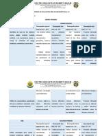 CRITERIOS DE EVALUACIÓN ÁREA DE MATEMÁTICAS 1 A 5
