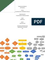 Flujograma de Sistema Digestivo (Componente Tubular)