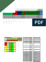 PE_FPR.SSO.01 IPERC 2021