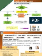 Algoritmo_atencion_medica_H1N1