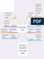 Mind_Map