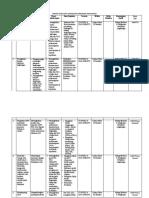 Proker Bid. Evaluasi & Pengkajian Kebijakan Lingkungan