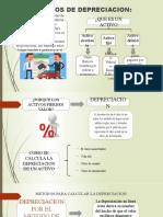 modelos de depreciacion
