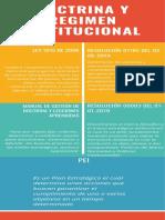 Doctrina y regimen institucional