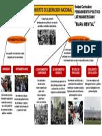Movimiento de Liberación Nacional