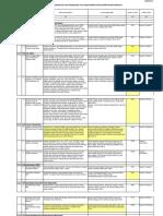 2. DO & TARGET PKP 2021 REVS PROMKES 5 Maret 2021
