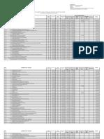 Draft Perwal TPP Kota Sabang TA. 2020 12.11.20 (lampiran) III....