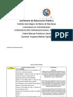 carlos_manuel_aramburu_clavel_tema_1_comportamiento_orgnaisacional_valores_organisacional
